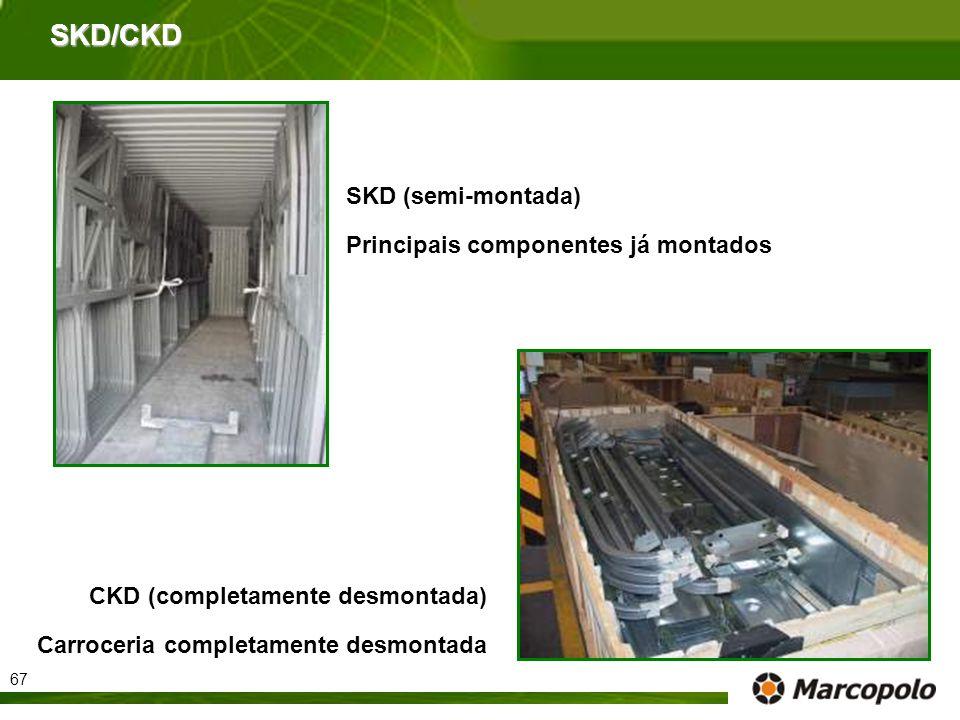 SKD/CKD SKD (semi-montada) Principais componentes já montados