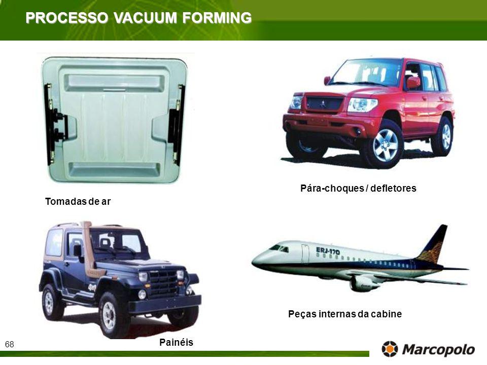PROCESSO VACUUM FORMING