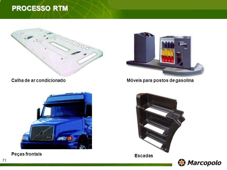 PROCESSO RTM Calha de ar condicionado Móveis para postos de gasolina