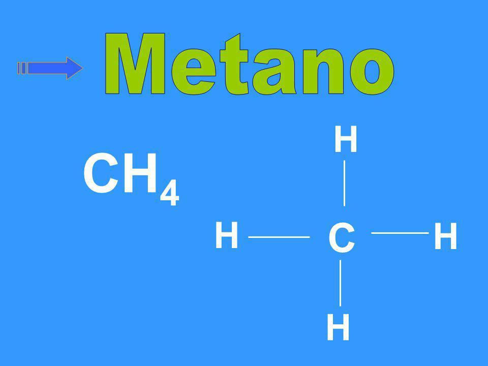 Metano H CH4 H C H H