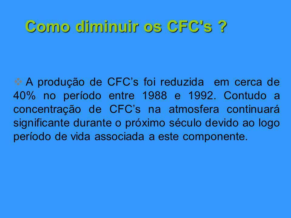 Como diminuir os CFC s