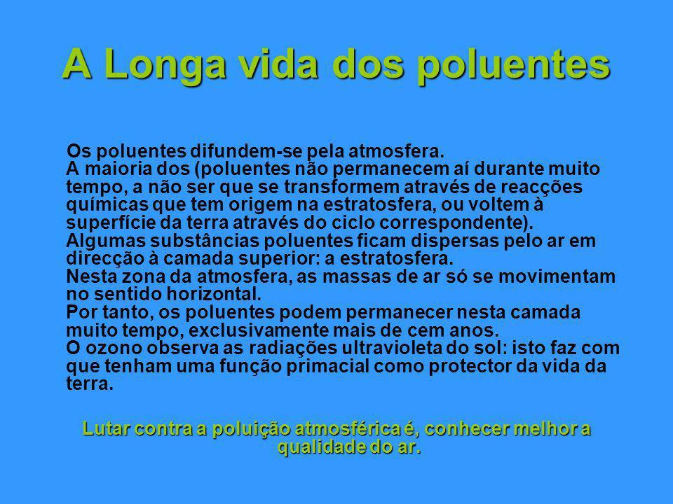 A Longa vida dos poluentes