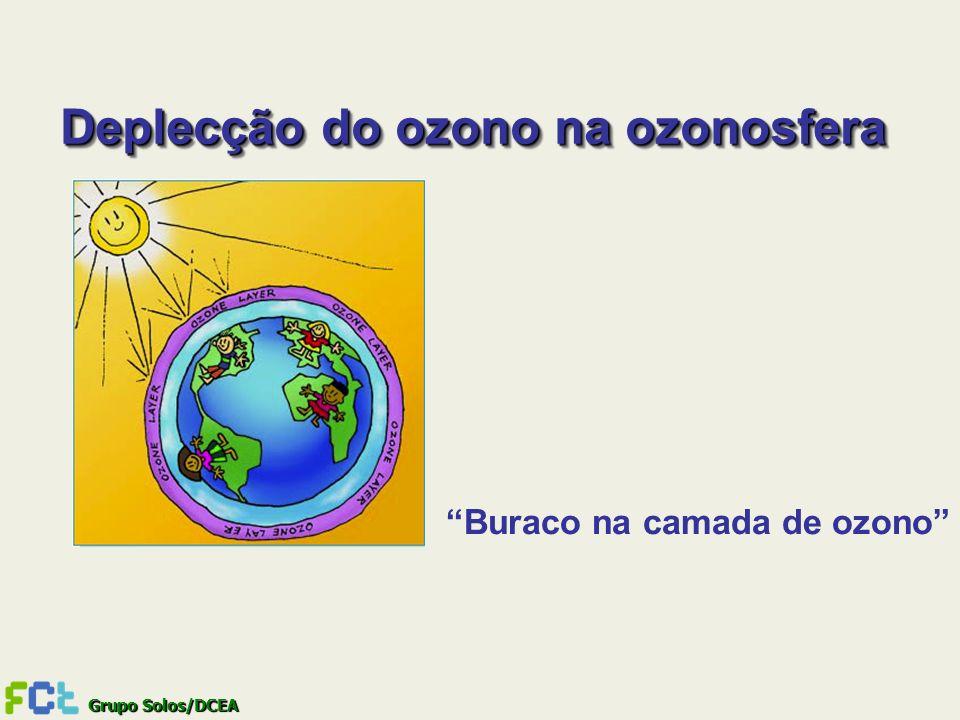 Deplecção do ozono na ozonosfera