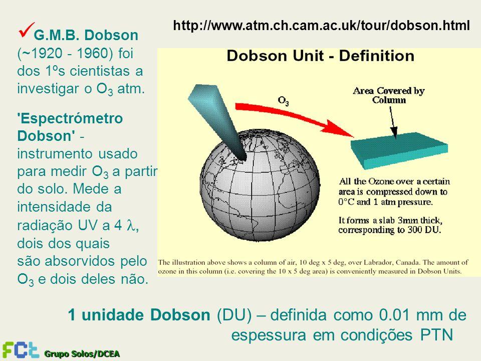 1 unidade Dobson (DU) – definida como 0.01 mm de