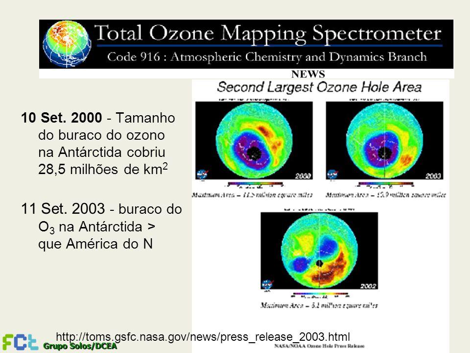 11 Set. 2003 - buraco do O3 na Antárctida > que América do N