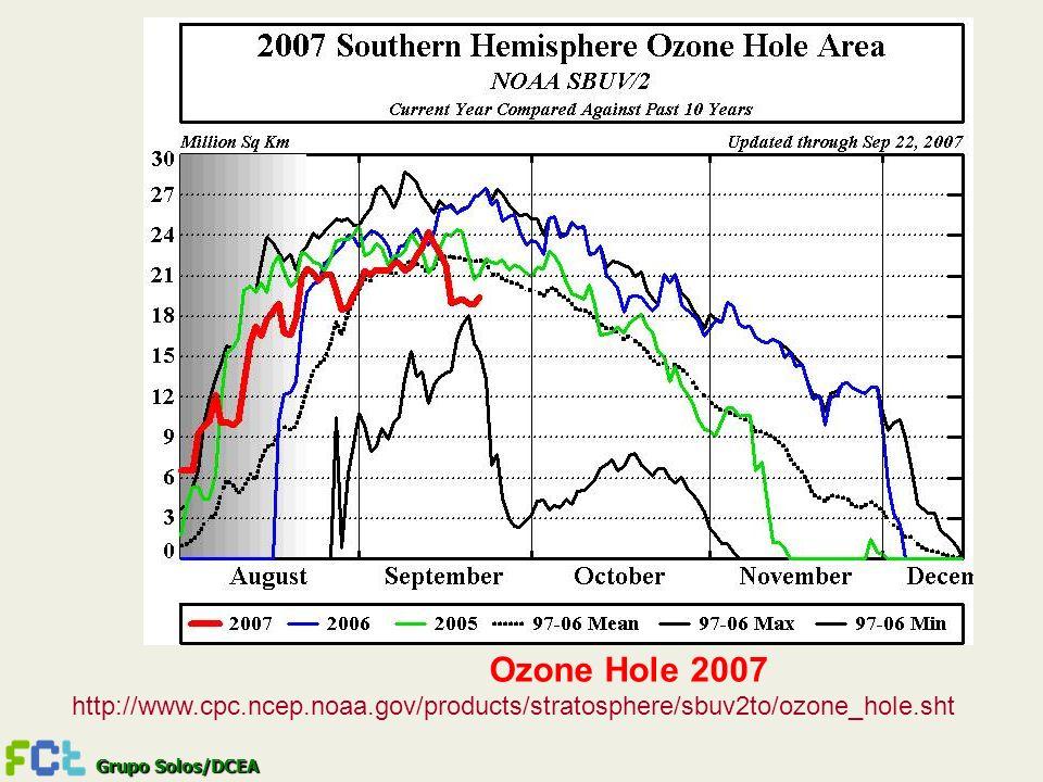 Ozone Hole 2007