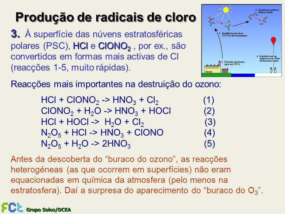 Produção de radicais de cloro
