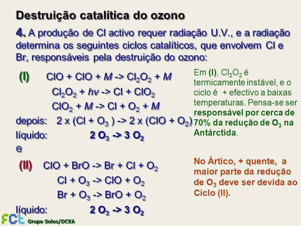 Destruição catalítica do ozono