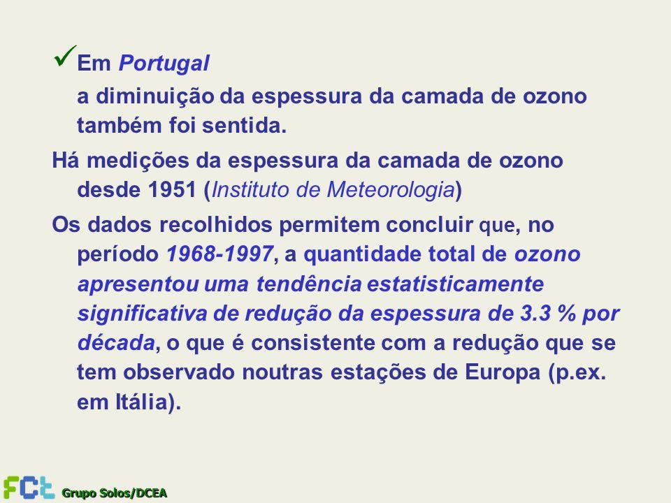 Em Portugal a diminuição da espessura da camada de ozono também foi sentida.