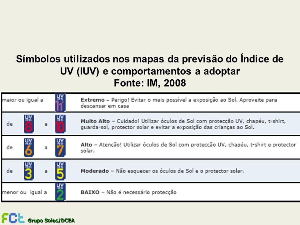 Símbolos utilizados nos mapas da previsão do Índice de UV (IUV) e comportamentos a adoptar