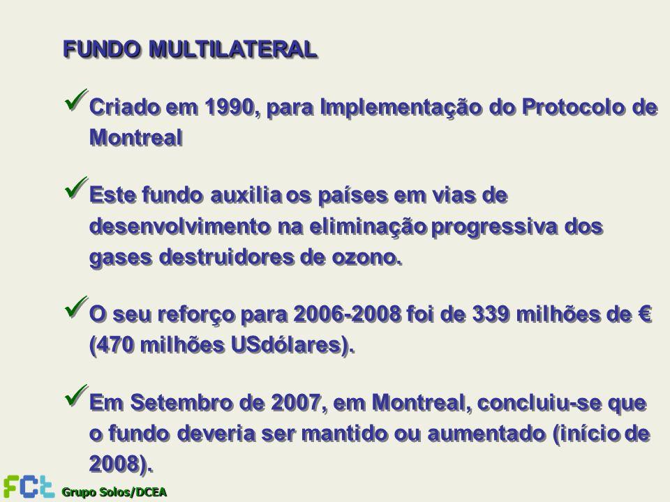 FUNDO MULTILATERAL Criado em 1990, para Implementação do Protocolo de Montreal.