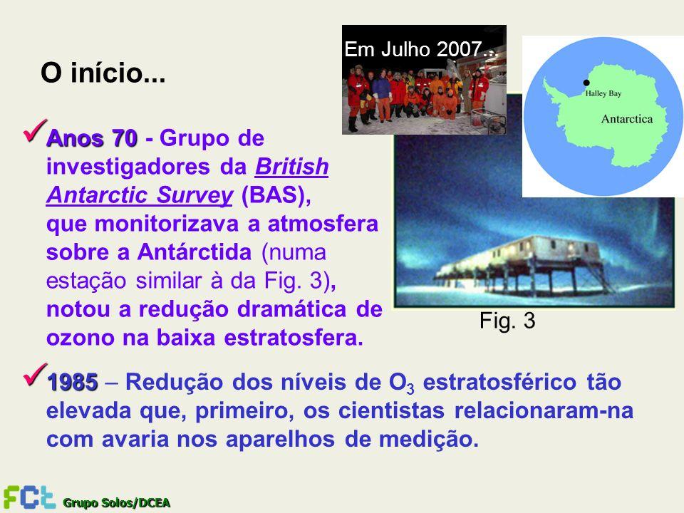 Anos 70 - Grupo de investigadores da British Antarctic Survey (BAS),
