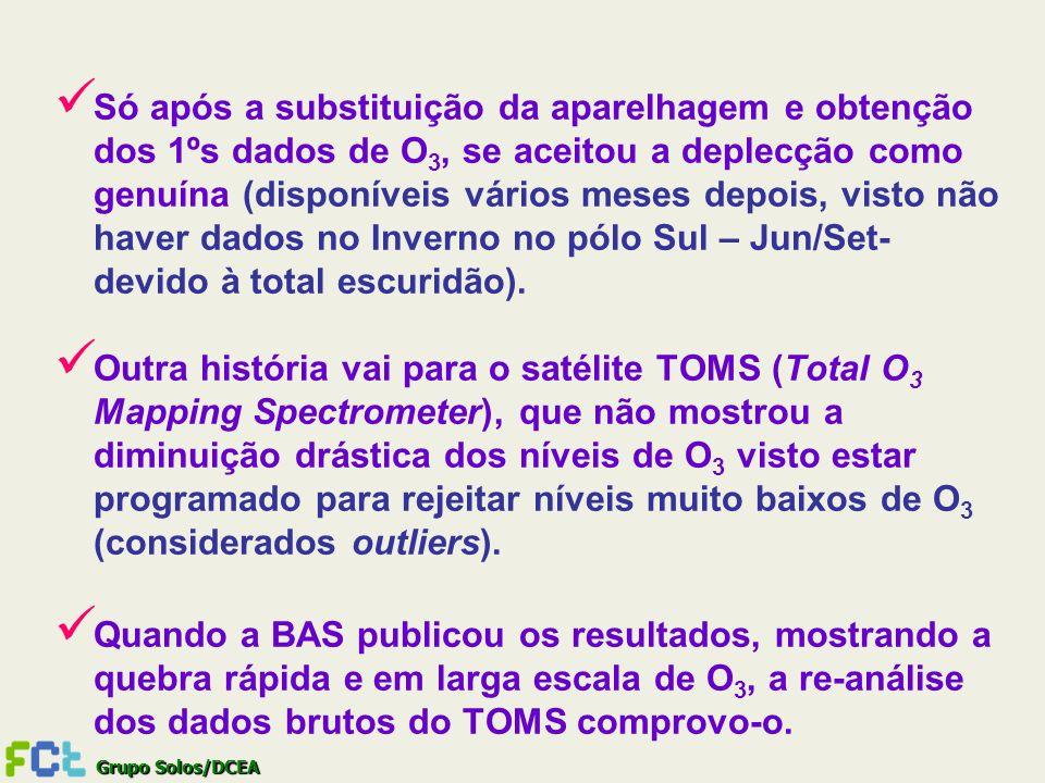 Só após a substituição da aparelhagem e obtenção dos 1ºs dados de O3, se aceitou a deplecção como genuína (disponíveis vários meses depois, visto não haver dados no Inverno no pólo Sul – Jun/Set- devido à total escuridão).
