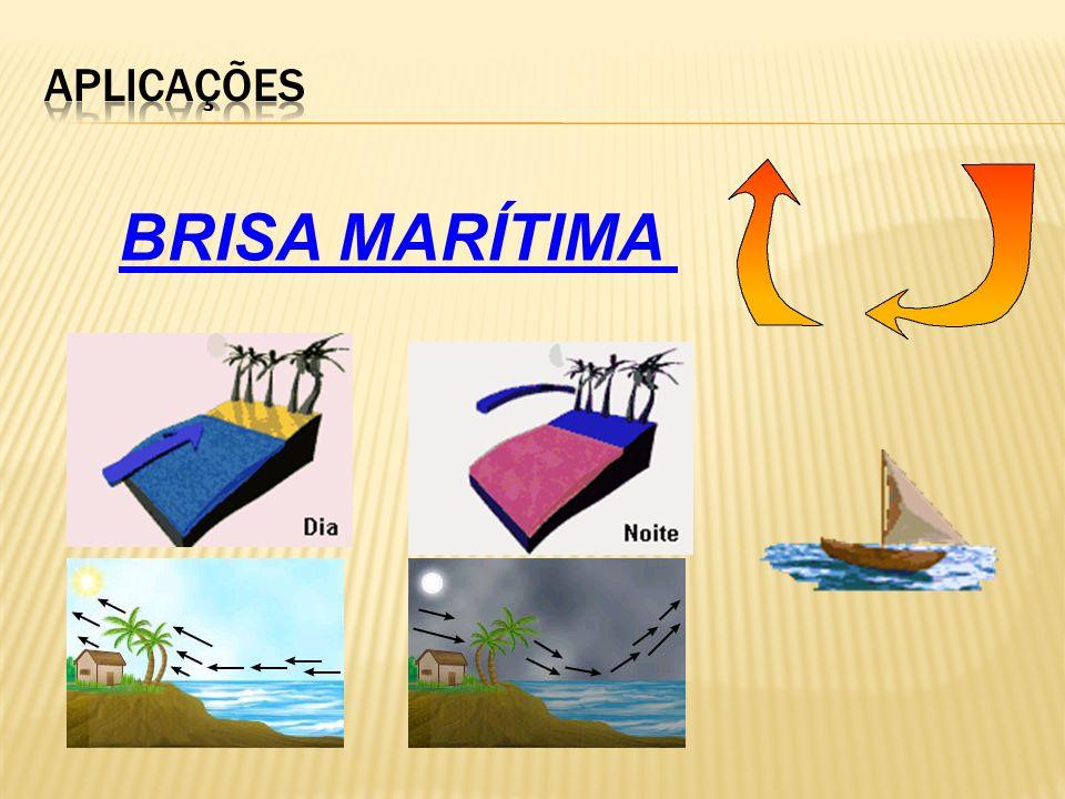 Aplicações BRISA MARÍTIMA