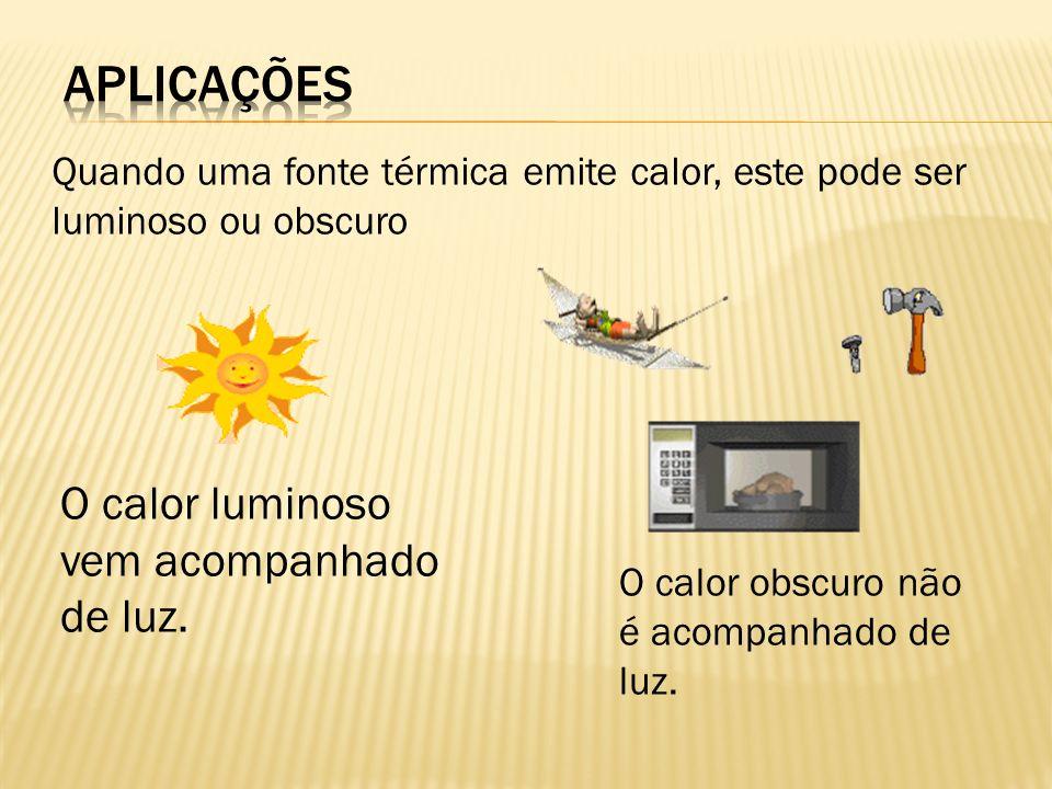 Aplicações O calor luminoso vem acompanhado de luz.