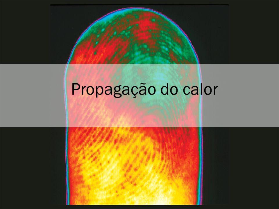 Propagação do calor