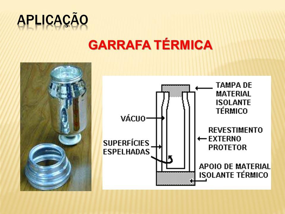 Aplicação GARRAFA TÉRMICA