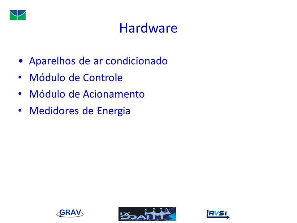 Hardware Aparelhos de ar condicionado Módulo de Controle