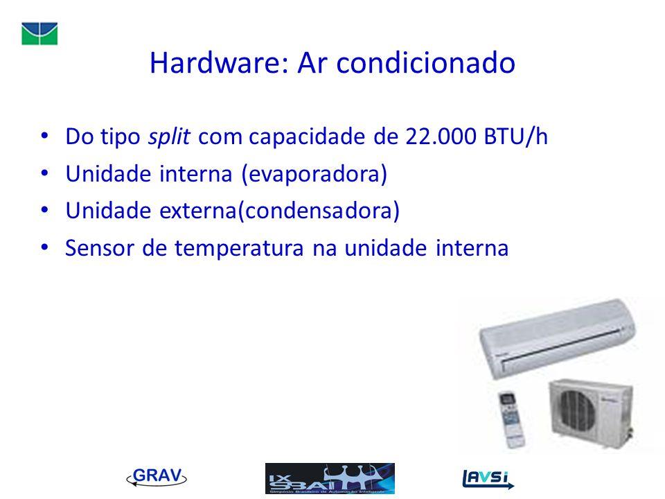 Hardware: Ar condicionado