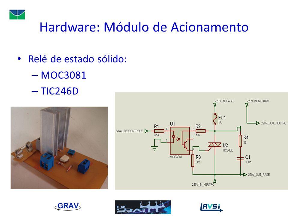 Hardware: Módulo de Acionamento