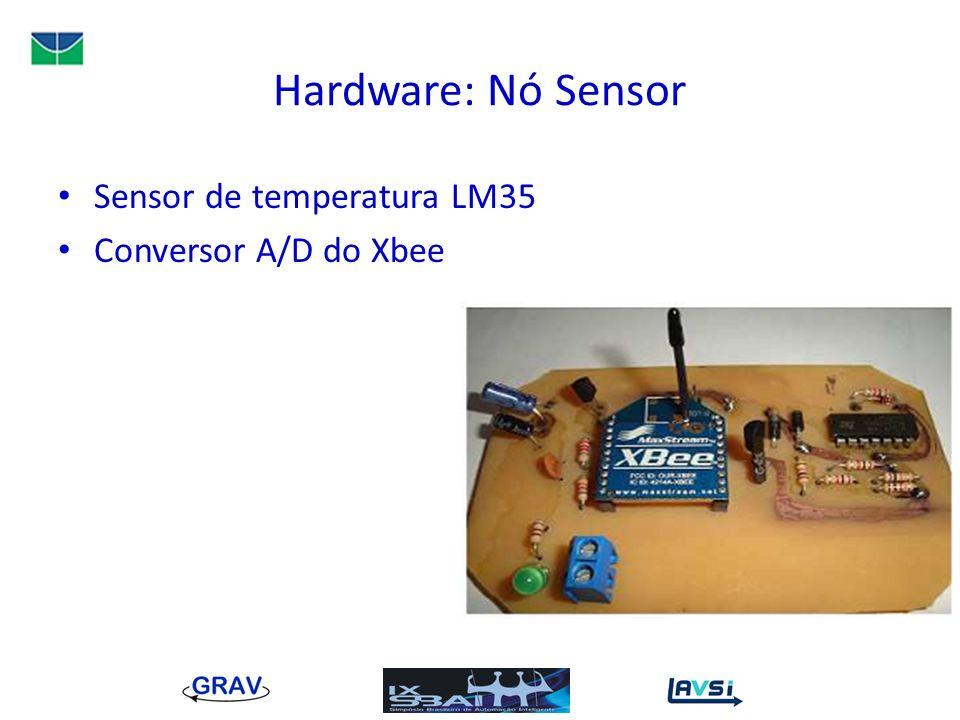 Hardware: Nó Sensor Sensor de temperatura LM35 Conversor A/D do Xbee