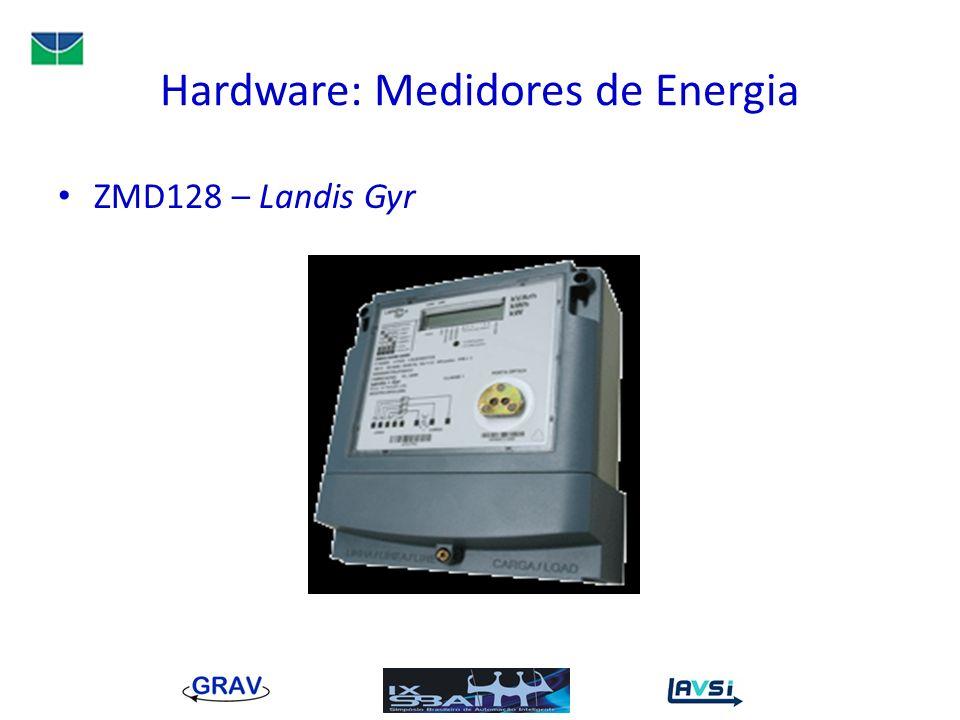 Hardware: Medidores de Energia