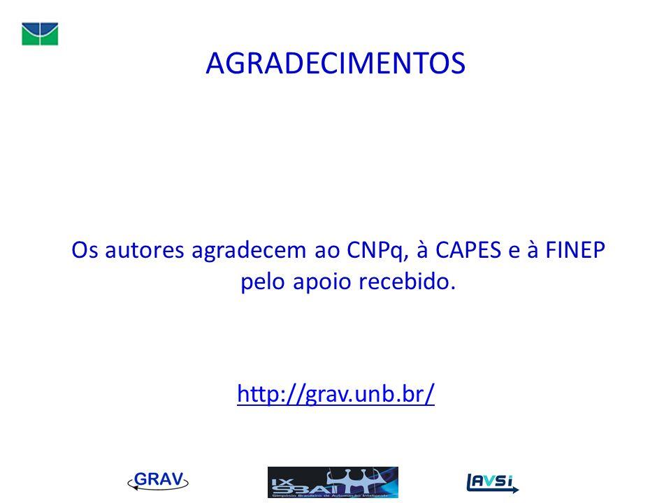 Os autores agradecem ao CNPq, à CAPES e à FINEP pelo apoio recebido.