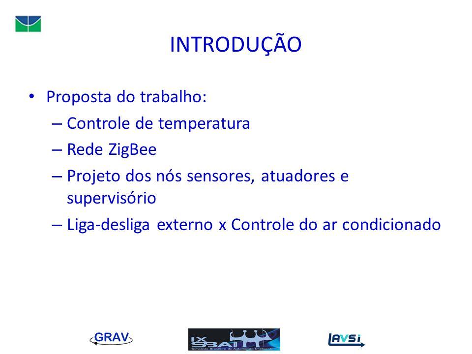 INTRODUÇÃO Proposta do trabalho: Controle de temperatura Rede ZigBee