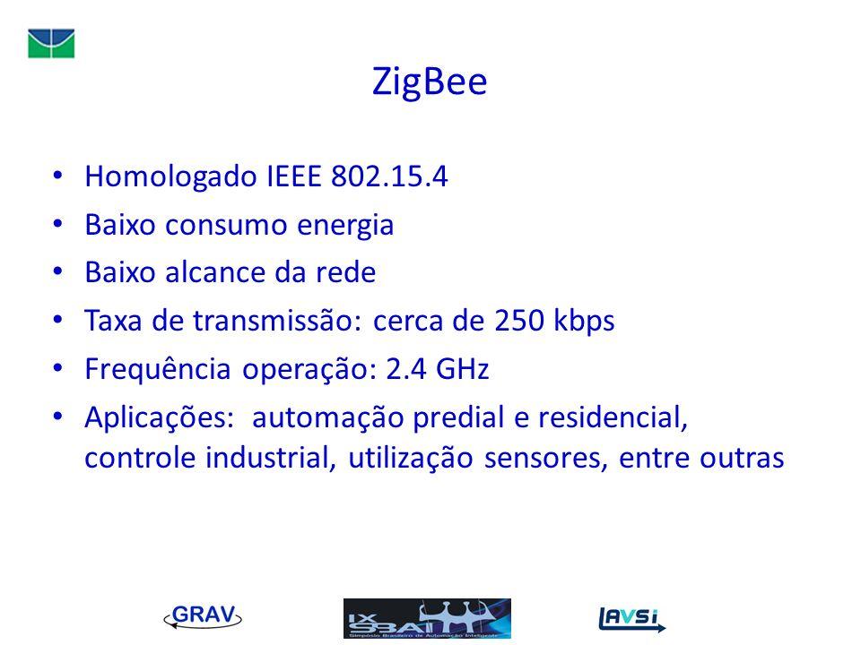 ZigBee Homologado IEEE 802.15.4 Baixo consumo energia