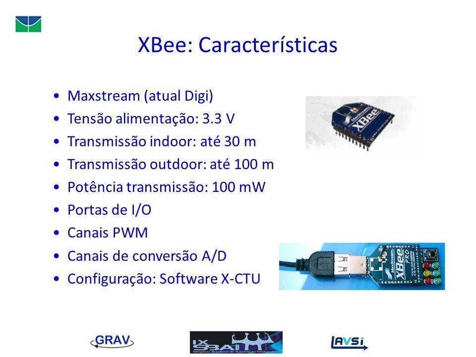 XBee: Características