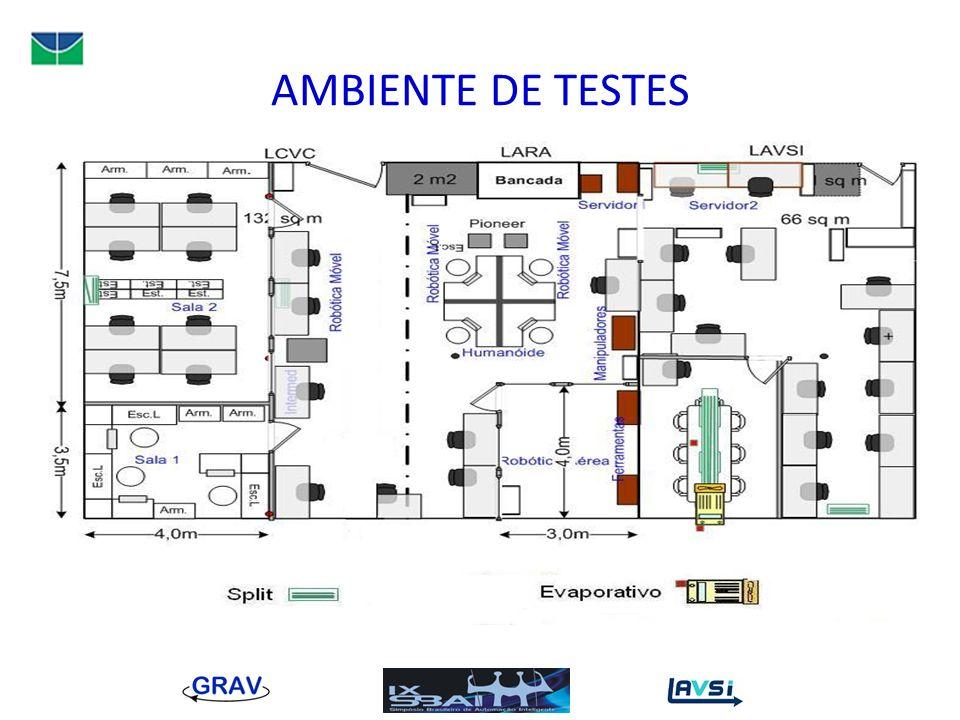 AMBIENTE DE TESTES