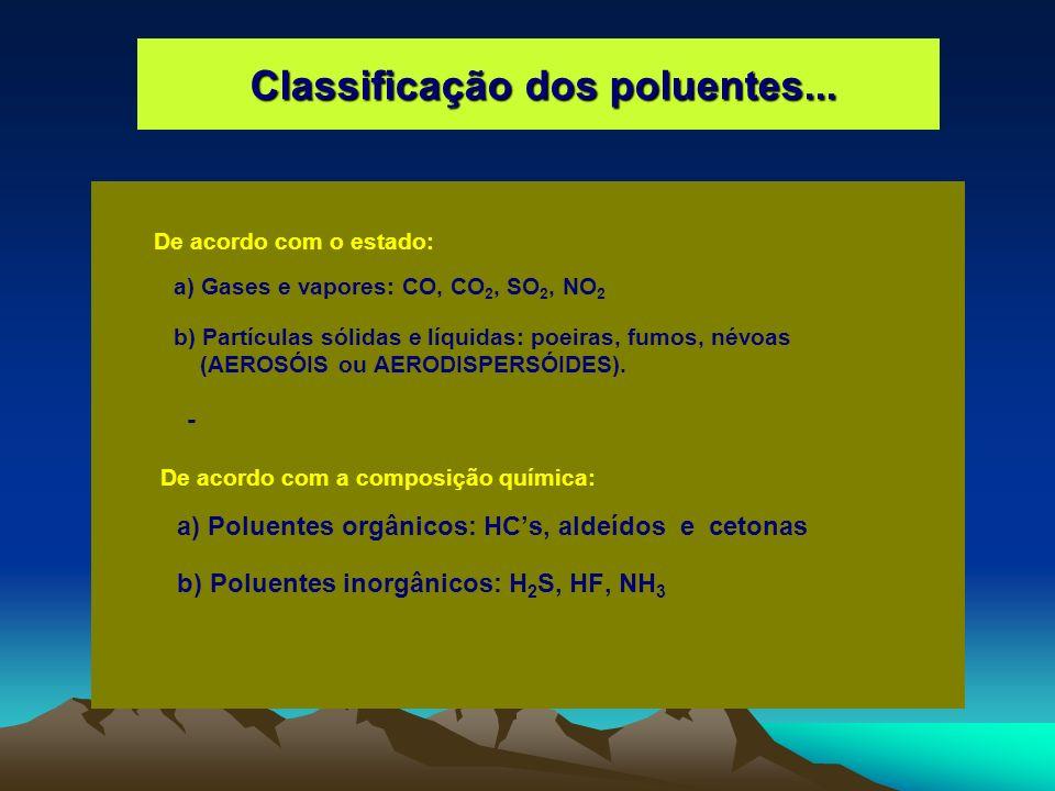 Classificação dos poluentes...