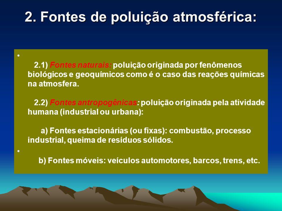 2. Fontes de poluição atmosférica: