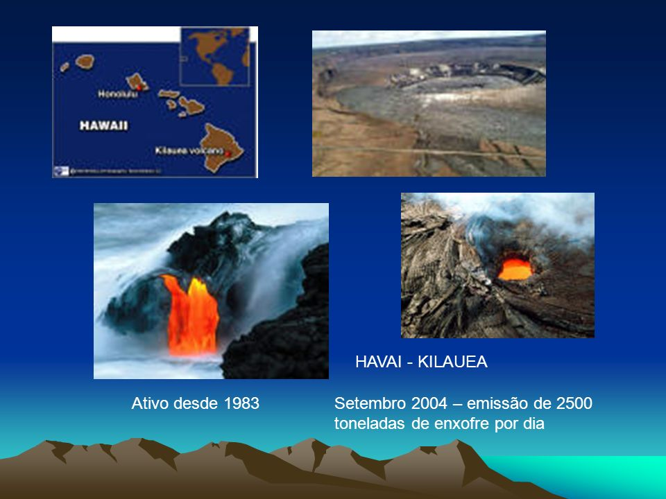 HAVAI - KILAUEA Ativo desde 1983 Setembro 2004 – emissão de 2500 toneladas de enxofre por dia