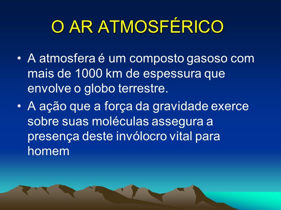 O AR ATMOSFÉRICO A atmosfera é um composto gasoso com mais de 1000 km de espessura que envolve o globo terrestre.