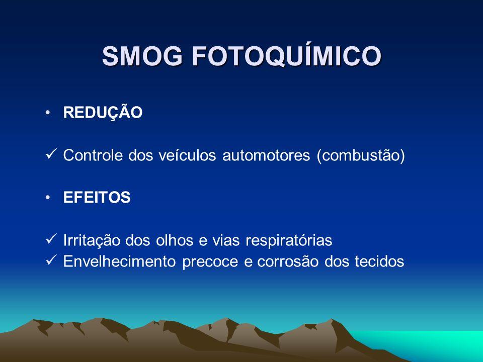 SMOG FOTOQUÍMICO REDUÇÃO Controle dos veículos automotores (combustão)