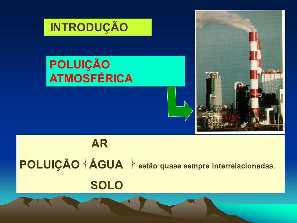 INTRODUÇÃO POLUIÇÃO ATMOSFÉRICA AR POLUIÇÃO ÁGUA  estão quase sempre interrelacionadas. SOLO