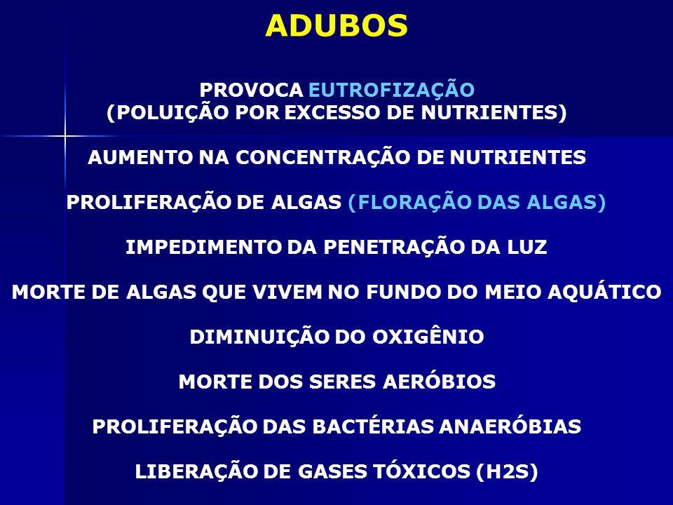 ADUBOS PROVOCA EUTROFIZAÇÃO (POLUIÇÃO POR EXCESSO DE NUTRIENTES)