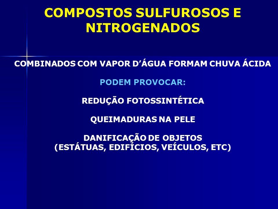 COMPOSTOS SULFUROSOS E NITROGENADOS