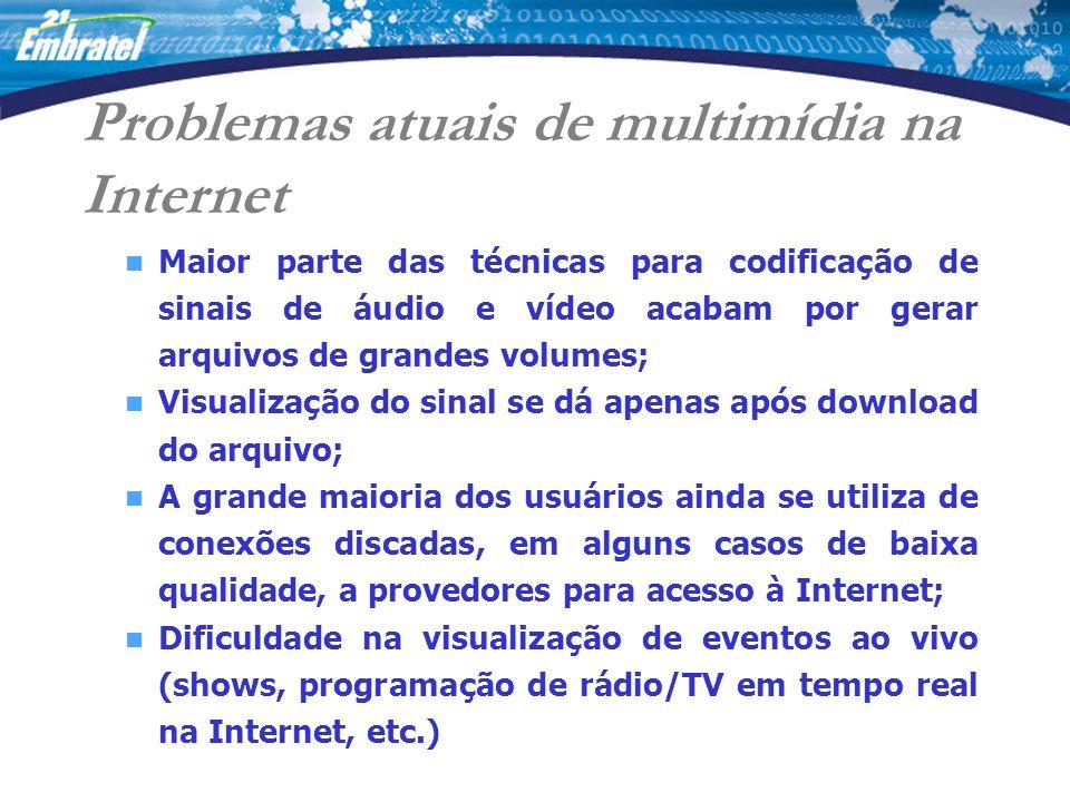 Problemas atuais de multimídia na Internet
