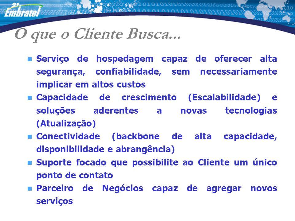 O que o Cliente Busca... Serviço de hospedagem capaz de oferecer alta segurança, confiabilidade, sem necessariamente implicar em altos custos.