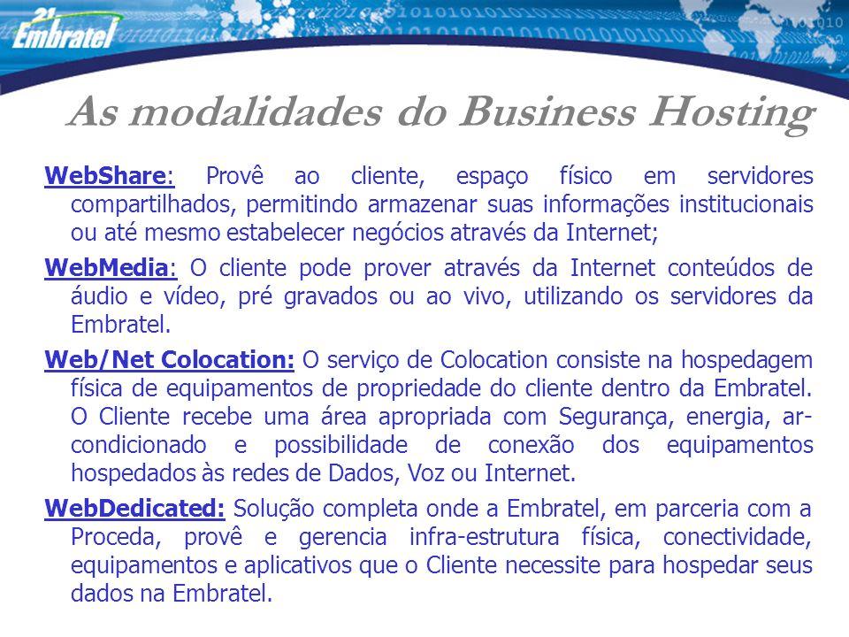 As modalidades do Business Hosting