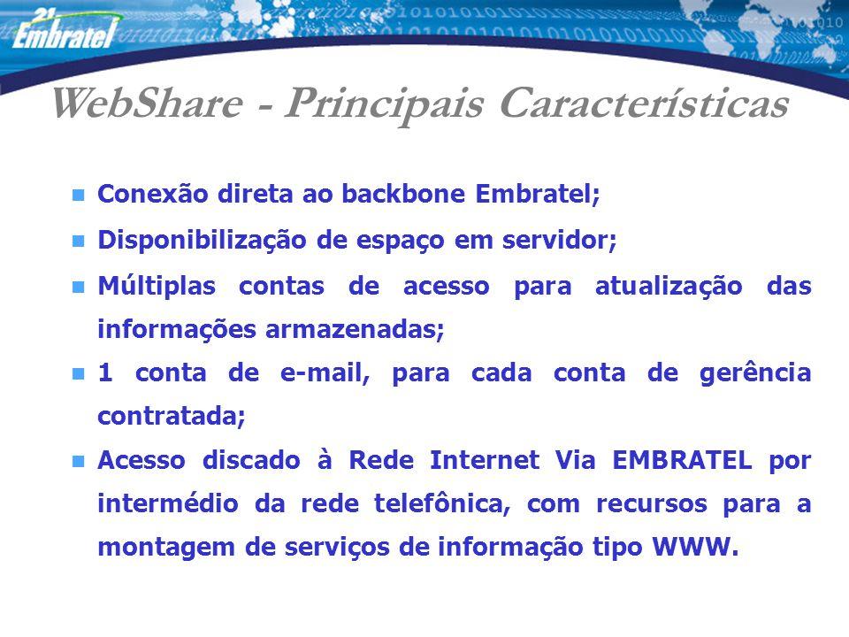 WebShare - Principais Características