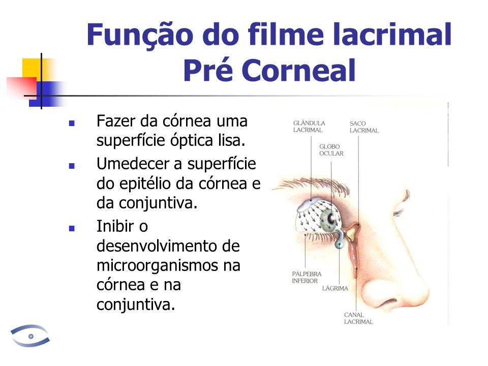 Função do filme lacrimal Pré Corneal
