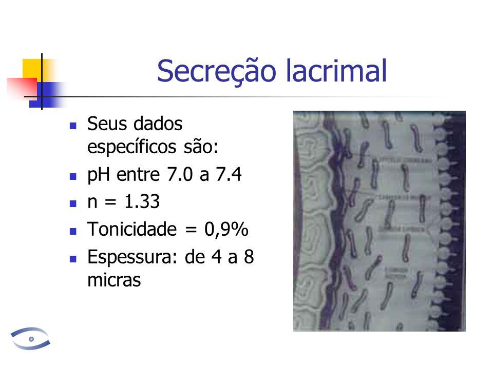 Secreção lacrimal Seus dados específicos são: pH entre 7.0 a 7.4