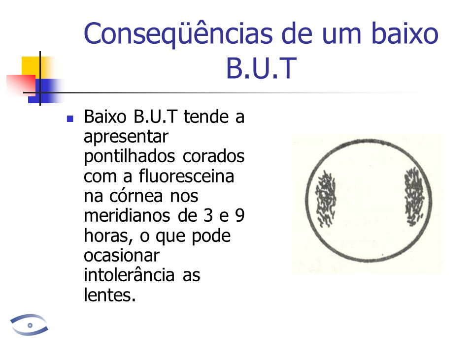 Conseqüências de um baixo B.U.T
