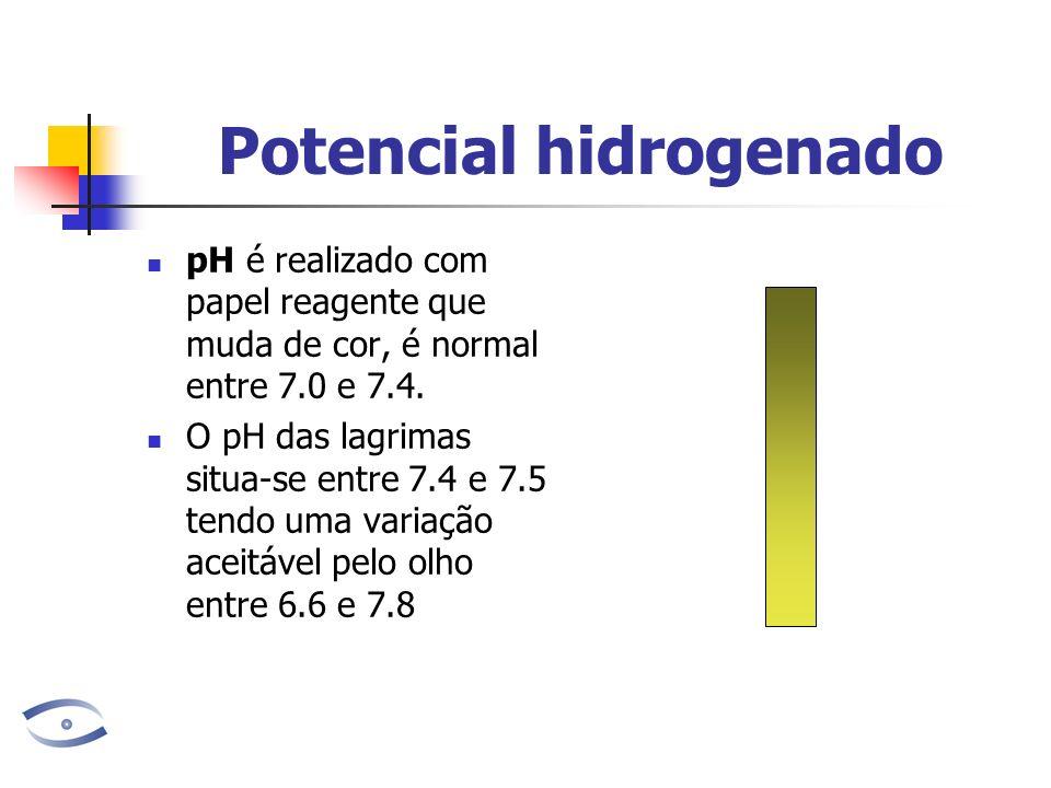 Potencial hidrogenado