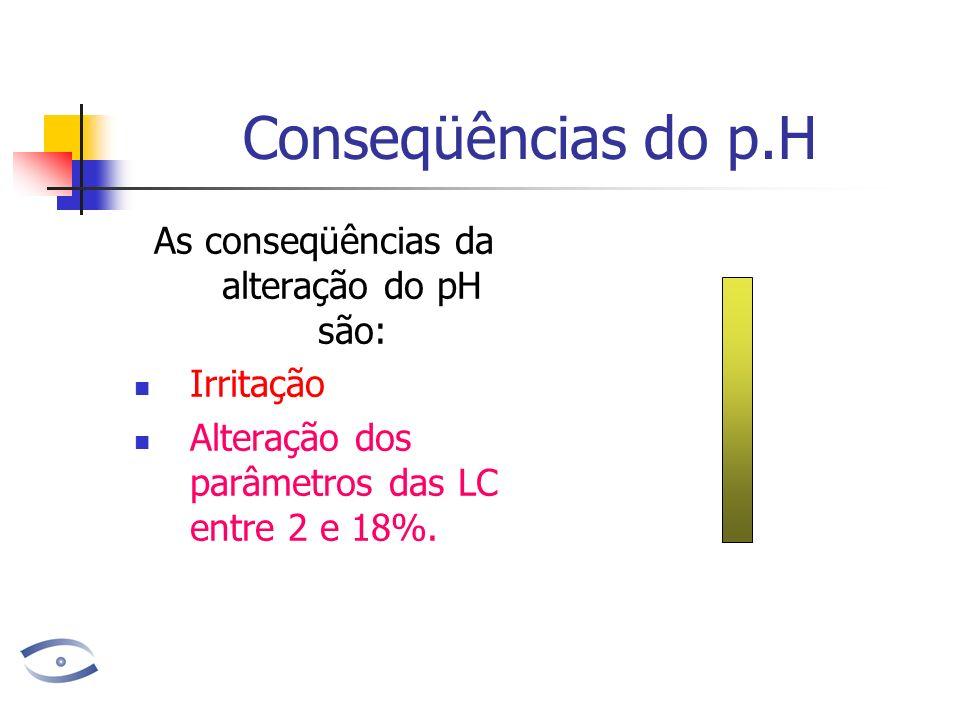 As conseqüências da alteração do pH são: