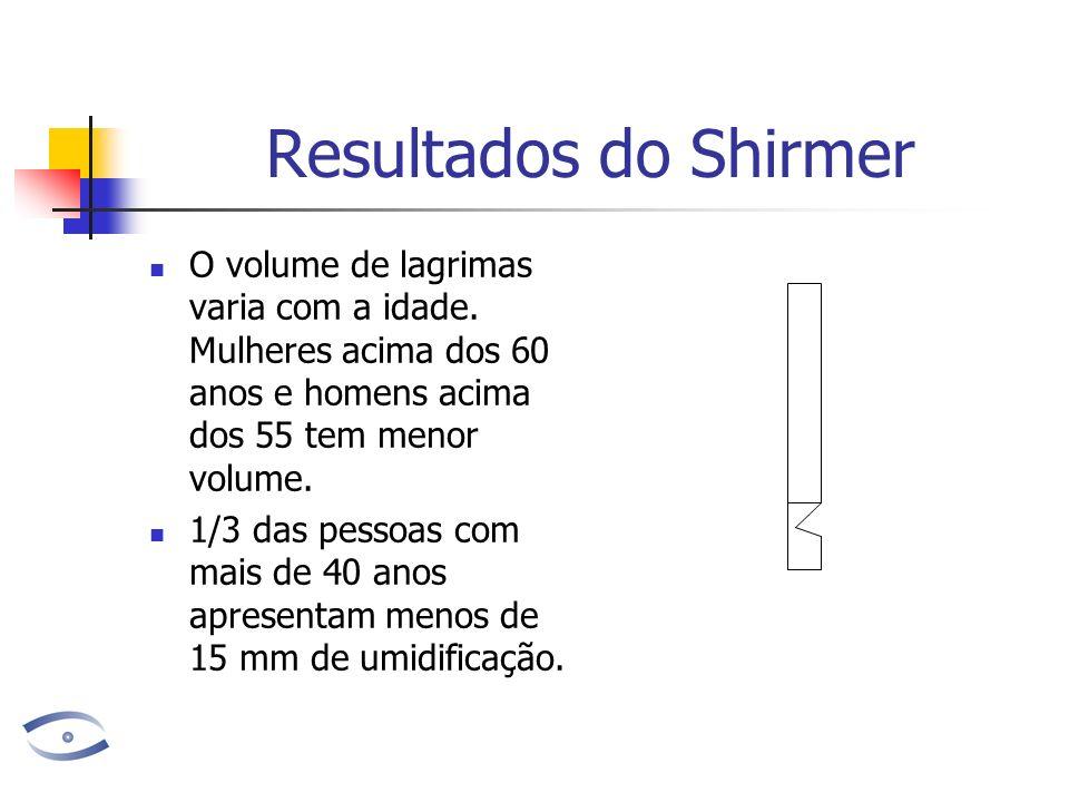 Resultados do Shirmer O volume de lagrimas varia com a idade. Mulheres acima dos 60 anos e homens acima dos 55 tem menor volume.