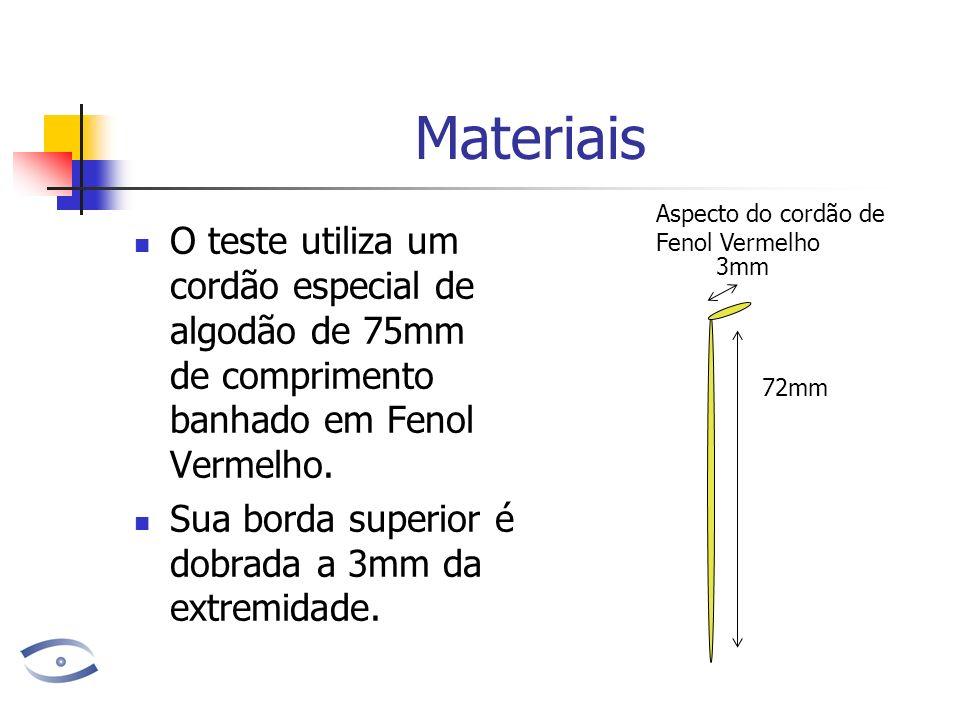 Materiais Aspecto do cordão de Fenol Vermelho. O teste utiliza um cordão especial de algodão de 75mm de comprimento banhado em Fenol Vermelho.